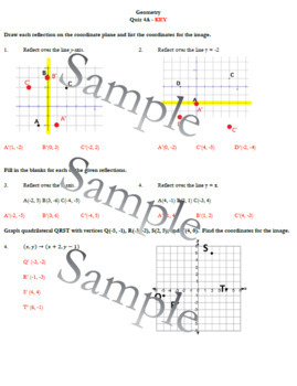Translations, Rotations, and Reflections on the Coordinate Plane Quiz