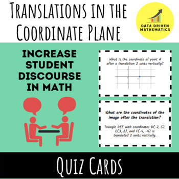 Translations in the Coordinate Plane Quiz Cards Activity