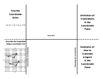 Translations in the Coordinate Plane for Interactive Notebooks