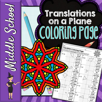 Translations on a Coordinate Plane Coloring Page