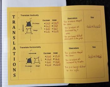 Translations on a Coordinate Plane (Foldables)