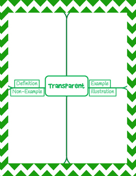 Translucent, Transparent, Opaque- Graphic Organizers