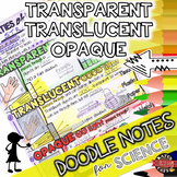 Transparent, Translucent, Opaque DOODLE NOTES