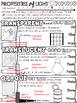 Transparent, Translucent, Opaque DOODLE NOTES