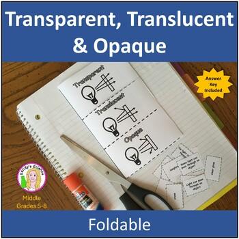 Transparent, Translucent & Opaque Foldable