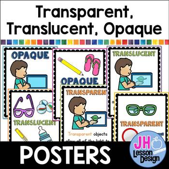 Transparent, Translucent, Opaque Posters