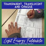 Light Energy Interactive Foldable: Transparent, Translucent, and Opaque