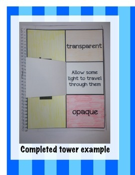 Transparent, Translucent, and Opaque Light Interactive Science Notebook Foldable