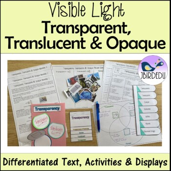 Transparent, Translucent and Opaque Materials. Differentiated. PACKET