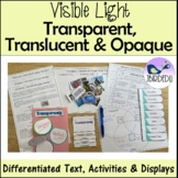 Transparent, Translucent and Opaque Materials. Differentia