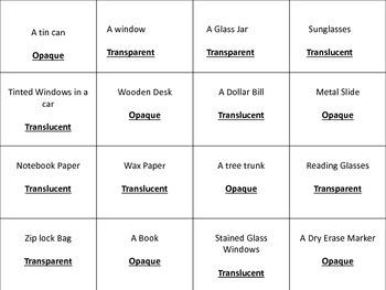 Transparent/Translucent/Opaque