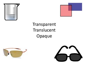 Transparent/Translucent/Opaque