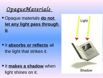 Transparent,Translucent,Opaque BUNDLE  - 4th Grade Science