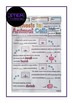Transport Across the Cell Membrane Middle School Biology Review Notes Bundle