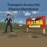 Transport Across the Cell Membrane Package