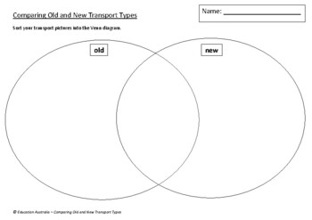 Transport old and new transport types venn diagram activity tpt transport old and new transport types venn diagram activity ccuart Gallery