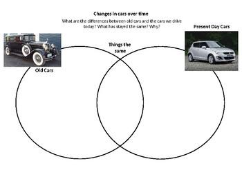 Transport Venn Diagram
