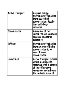 Transport Vocabulary for Science