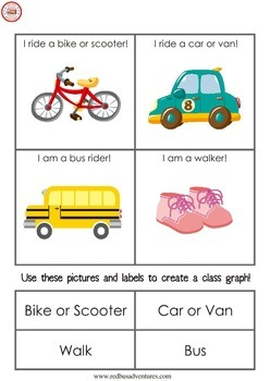 Theme-Based Learning: TRANSPORTATION