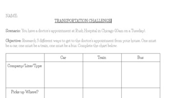 Transportation Challenge