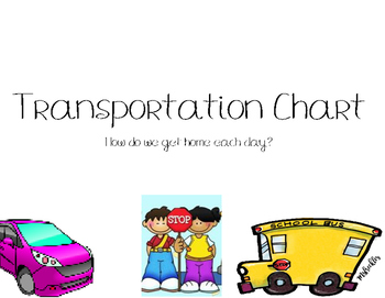 Transportation Chart