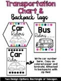 Transportation Chart | Dismissal Chart Display