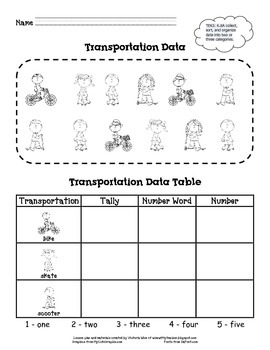 Transportation: Data and Graphing (5 Day Lesson Plans and B&W Activities)