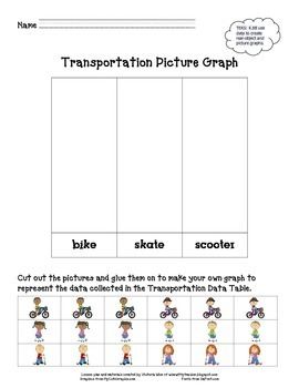 Transportation: Data and Graphing (5 Day Lesson Plans and Color Activities)