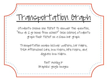 Back to School! Transportation Graph: How We Go Home