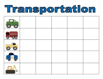 Transportation Graphing Math Center