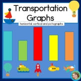 Transportation Graphs (Horizontal, Vertical and Pictographs!)
