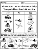 Transportation: Land, Air and Sea Picture Sort Graph Activity and Chart Activity