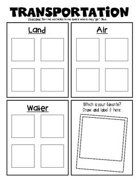 Transportation: Let's Sort! Land, Air and Water! Vehicle Sort