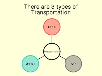 Transportation PowerPoint