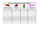 Transportation Sheet