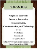 Products, Industries and the Economy: Virginia Studies SOL 10b and 10c