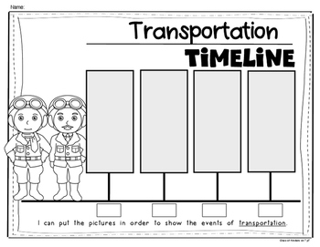 Transportation Timeline {Today and the Past} for Kindergarten and First Grade
