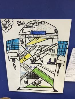 Transportation Unit: 3 Week Lesson Plan