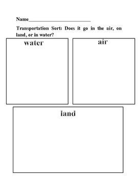 Transportation: What Can Go? ~ Mini Unit