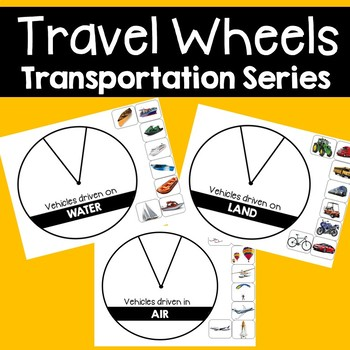 Transportation Wheels With Real Images- Sort Vehicles by Land, Air, & Water