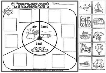 Transportation spin(free)