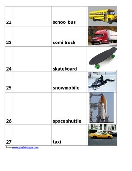 Transportation vocabulary w/picture & English word to translate