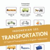 Transportations Indonesian Vocabulary Poster