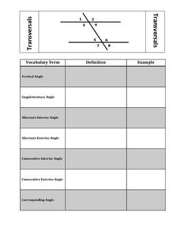 Transversal Vocabulary Chart