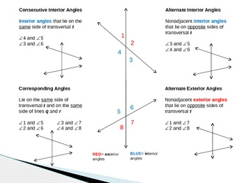 Transversals and Angle Pair Relationships PowerPoint