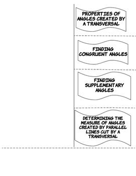 Transversals