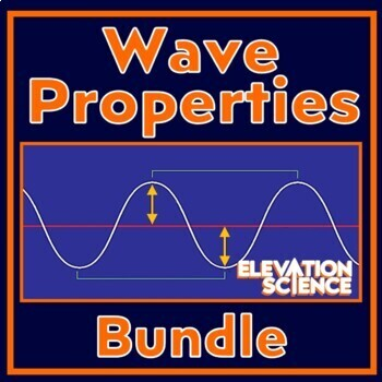 Waves Transverse An Longitudinal Worksheets & Teaching