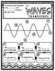 Transverse Wave Doodle Notes