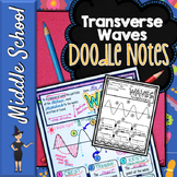 TRANSVERSE WAVE SCIENCE DOODLE NOTES, INTERACTIVE NOTEBOOK, MINI ANCHOR CHART