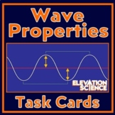 Transverse Waves:  Warm Ups / Exit Cards to Review Basic Properties
